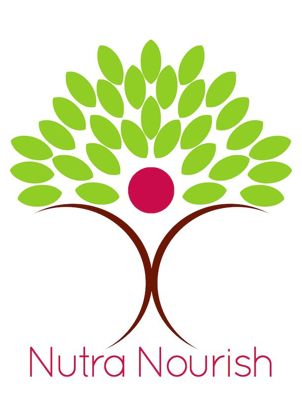 Functional Nutrition & Wellness